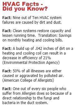 Hvac Facts Infographic Hvacfacts Hvac Hvac Maintenance Hvac