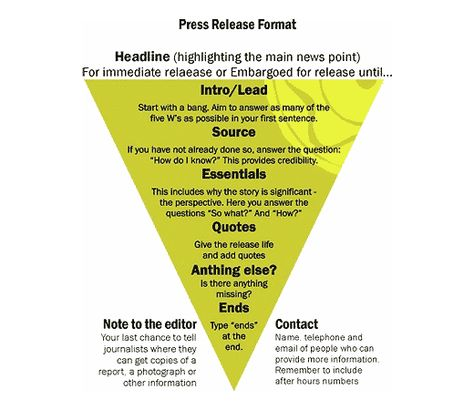 The 12 Ironclad Rules for Issuing Press Releases By KissMetrics - press release template sample
