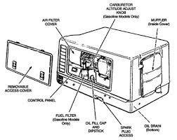 Rialta Generator Measurements Hatch Google Search Vw Campervan Vw Camper Generation