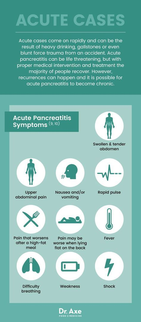 Pancreatitis Symptoms 11 Natural Ways To Help Pancreatitis