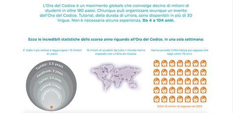"""Si svolge dall'8 al al 14 Dicembre 2014 in tutte le scuole del  mondo """"The Hour Of Code"""", iniziativa promossa da code.org tesa a mettere in contatto i ragazzi delle scuole con le basi …"""
