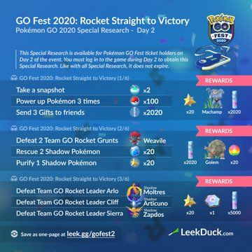 Leek Duck Nyc On Twitter In 2020 Pokemon Go Nyc Mewtwo