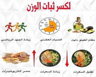 دايت واكل صحي كسر ثبات الوزن Health Fitness Food Healty Eating Workout Food