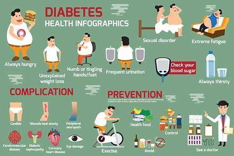dieta per evitare il diabete