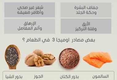 نظام دايت صحي ١٤٠٠ سعر حراري خلود ابوزيد Health Fitness Nutrition Health Diet Health Fitness