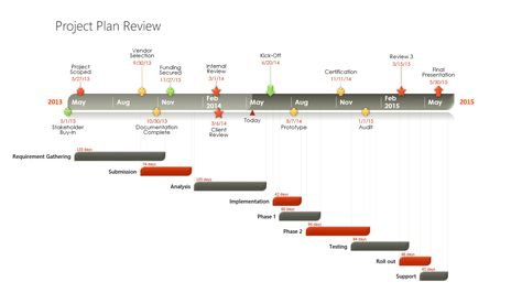 Gantt Chart  Office Timeline Pmp Pinterest Project timeline - gantt chart template