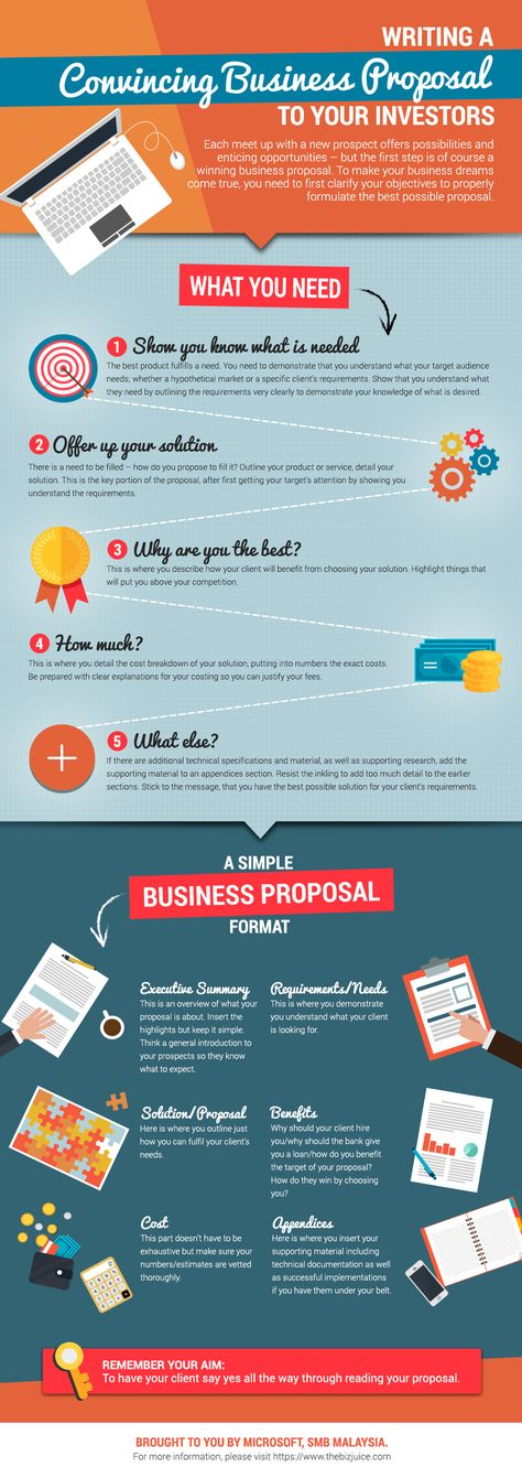 How to Land More Contracts with Your Proposals Infographic - Sample Contract Proposal Template