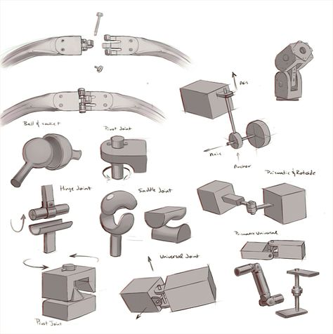 types of mechanical joints. mech joints - google-søk | mechanical pinterest google, robot and puppet types of