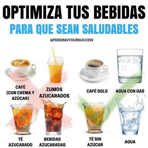 Como Optimizar Tus Bebidas La Sed Predomina Durante El Verano Y Es