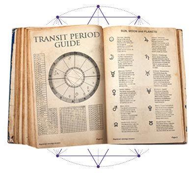 Post navigation