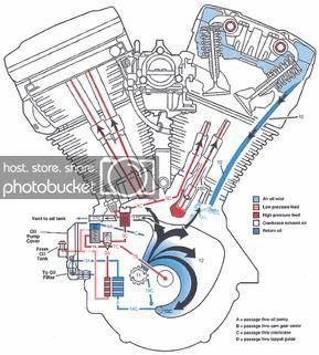 Evo Sportster Wiring Diagram