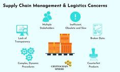 Blockchain Applications for Supply Chain Management and Logistics | Cryptochain Sphere