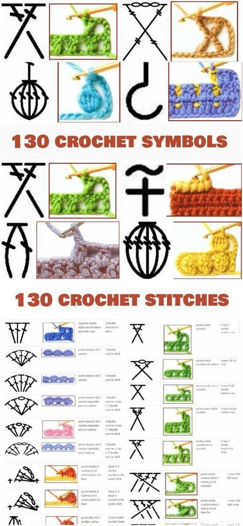 130 Stitches Points Basic Crochet Crochet Basics Crochet Stitches Free Crochet Stitches For Beginners