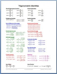Trig Reference sheet with ALL those identities, formulas, also includes Taylor Expansions, Unit Circle and tables of values