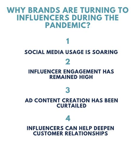 Influencer Marketing in the Age of COVID-19