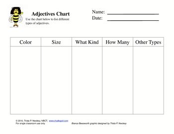 This is a free graphic organizer for comparing adjectives.  You can use the organizer to help your students understand the different types of adjec...