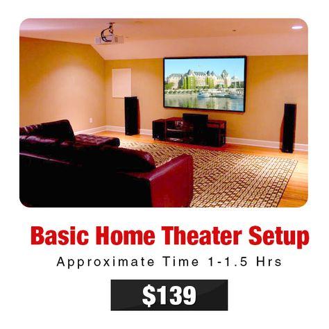 Home Theater Living Room Setup