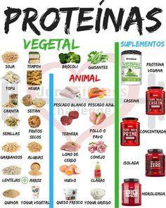 Dietas para emagrecer rapido gratis