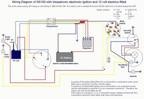 Pin on scooterlabs GS150 racer Vespa Vba Wiring Diagram on vespa engine, vespa motor diagram, scooter battery wire diagram, vespa seats, electric scooter diagram, vespa clock, vespa accessories, vespa sprint wiring, vespa switch diagram, vespa frame diagram, vespa stator diagram, vespa 150 wiring, vespa parts diagram, vespa v50 wiring, vespa dimensions,