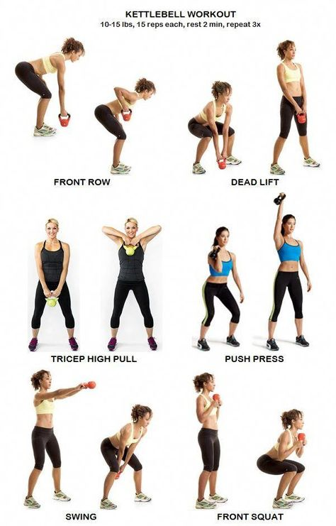Fitness Workouts, Kettlebell Workout Routines, Kettlebell Workouts For Women, Kettlebell Cardio, At Home Workouts, Fitness Tips, Kettlebell Challenge, Kettlebell Benefits, Upper Body Kettlebell Workout