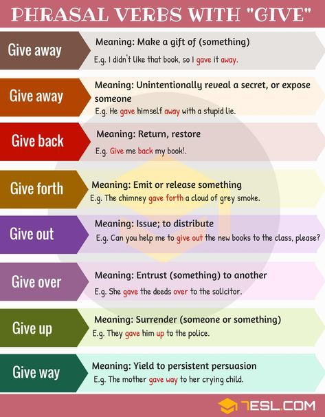 Give Up Meaning