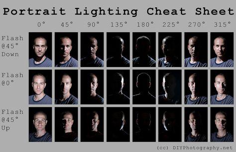 Cheat sheet