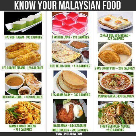 Know Your Malaysian Food Calories Malaysian Food Food Calorie Chart Food