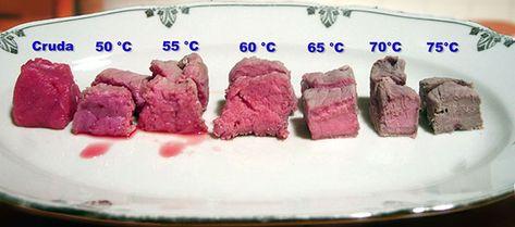 I vari cubi di carne cotta a varie temperature, tagliati a metà by Bressanini