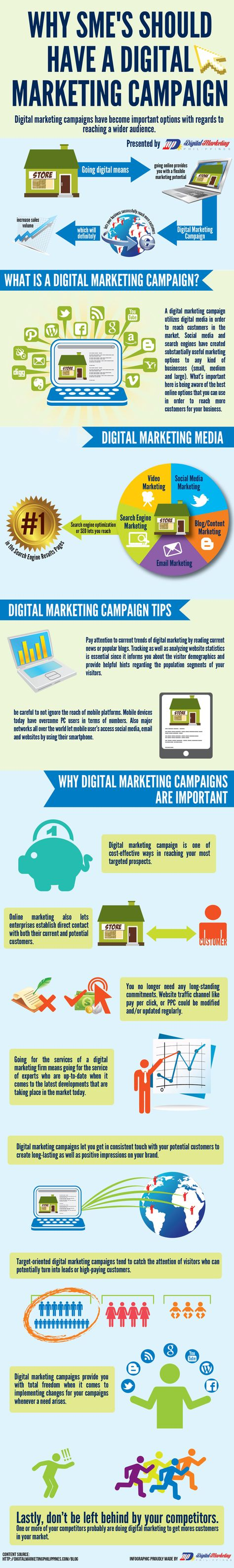 Why SME's Should Have A Digital Marketing Campaign?