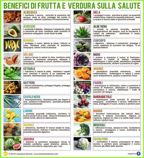 elenco di alimenti sani per perdere peso