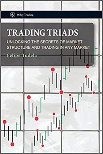 Trading Triads | Forex Trading | Marketing, The secret