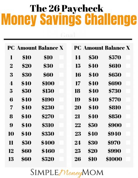 A Realistic Money Savings Challenge for Smaller Budgets