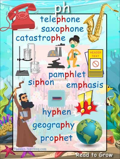 Ph Words This Free Printable Colorful Consonant Digraph Poster Is A Great Way To Introduce And Reinfo Phonics Posters Phonics Printables Phonics Flashcards