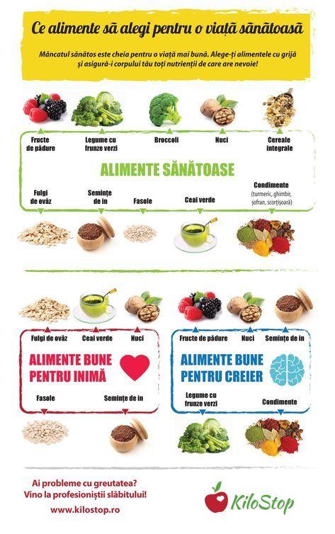 diete echilibrate)