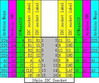 16x16 Led Matrix Arduino Code