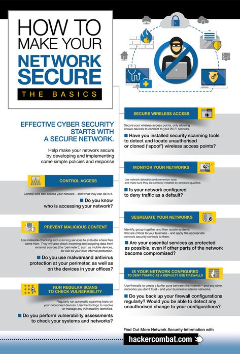 Ways to Secure Your IT Network [Infographic]