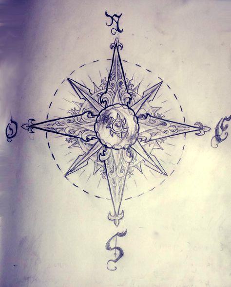 La symbolique des tatouages: les symboles marins