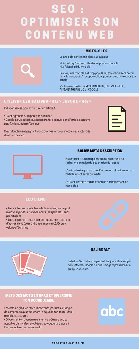 Infographie : SEO, optimiser son contenu web