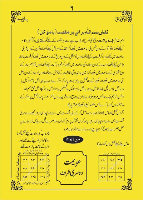 Bismillah Shareef Ka Ba Mawakkil Naqsh Har Maqsad ke Liye