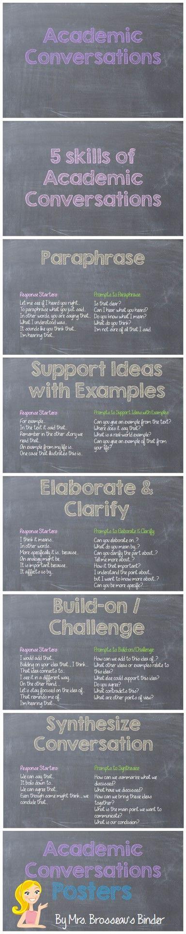 essay communication skills english