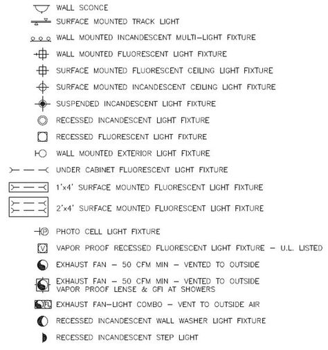 autocad electrical symbols - lighting and exhaust fans: