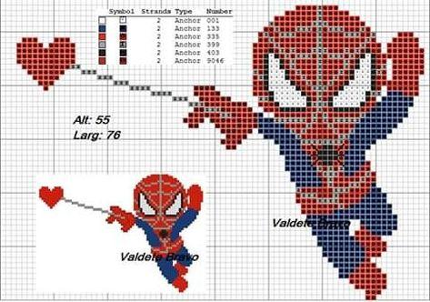 How to Cross Stitch Needlepoint Cross Stitch Embroidery Spiderman #K389 Cross Stitch Embroidery Kit Comics Character Cross Stitch Kits