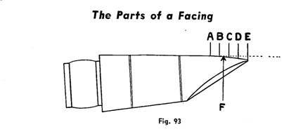Clarinetxpress Clarinet Mouthpiece Facings Explained Clarinet Mouthpiece Clarinet Clarinet Mouthpieces