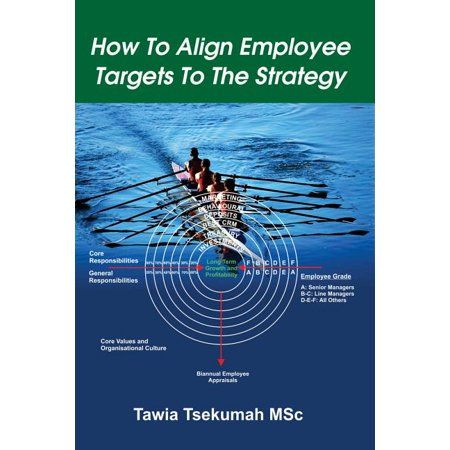 How to Align Employee Targets to the Strategy