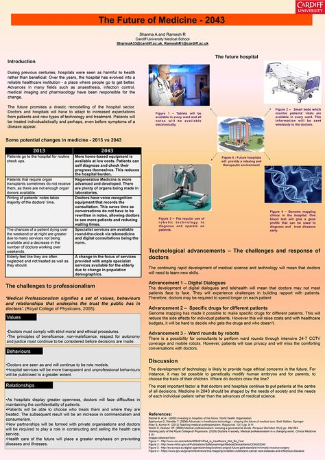 Student Poster Competition The Future Of Medcine 2043 By Sharma A