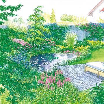 Liege Am Gartenteich In 2020 Garten Gartengestaltung Gartenteich