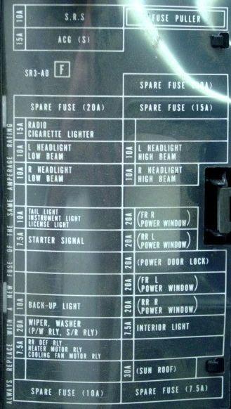 92-95 civic fuse box diagram - Honda-Tech - Honda Forum Discussion | Honda  civic, Civic lx, Fuse box Pinterest