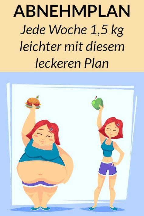 Dieser Plan zum Abnehmen zeigt dir genau, was du essen musst, um schnell Fett zu verbrennen. #gesundheit #diät #ernährung