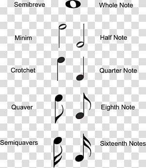Musical Note Musical Notation Rest Whole Note Half Rest Transparent Background Png Clipart Notations Musical Notes Art Music Manuscript Paper