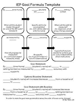 Special Education Iep Goal Formula Template Directions